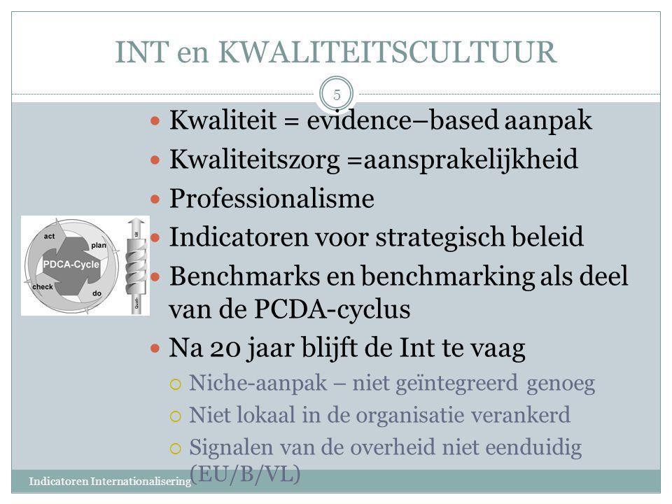 INT en KWALITEITSCULTUUR  Kwaliteit = evidence–based aanpak  Kwaliteitszorg =aansprakelijkheid  Professionalisme  Indicatoren voor strategisch bel