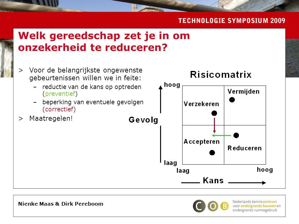 Resultaten Belemmeringen en voorwaarden - Reeuwijk Nienke Maas & Dirk Pereboom