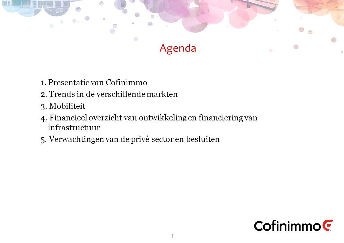Agenda 1 1. Presentatie van Cofinimmo 2. Trends in de verschillende markten 3.