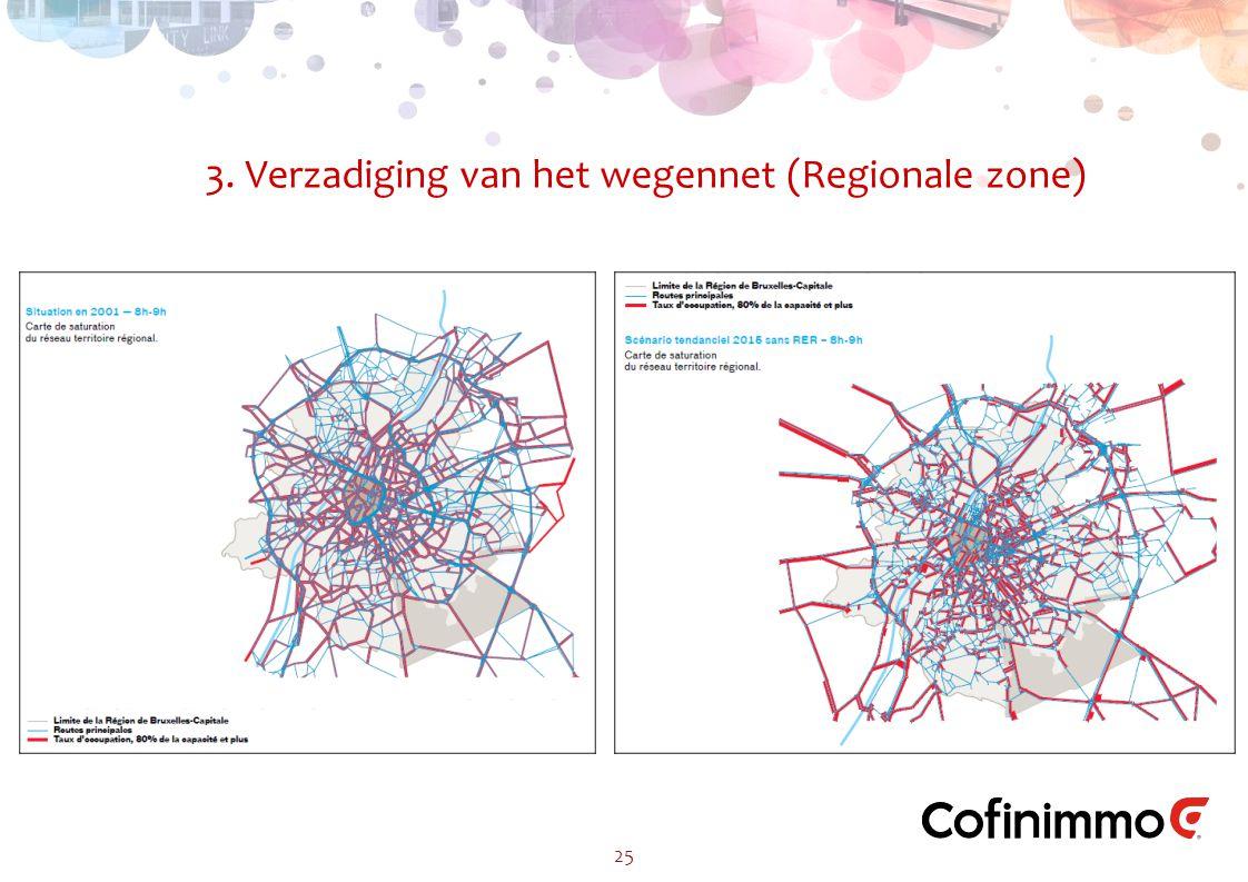 3. Verzadiging van het wegennet (Regionale zone) 25