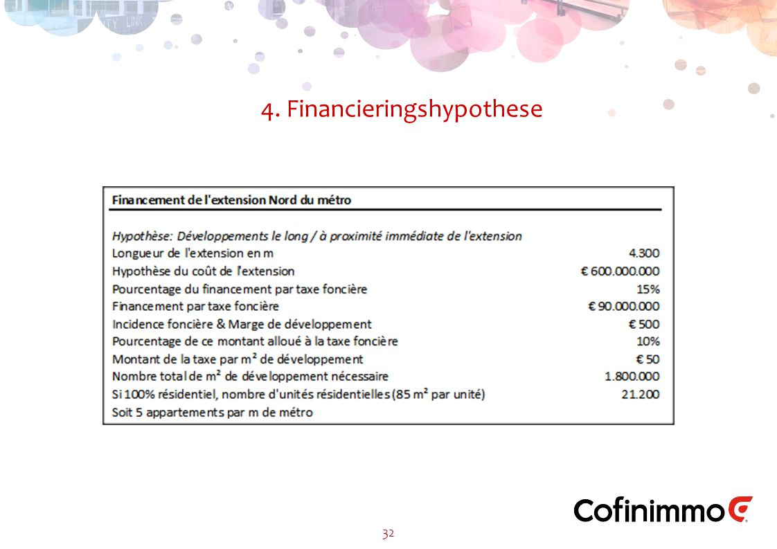 32 4. Financieringshypothese