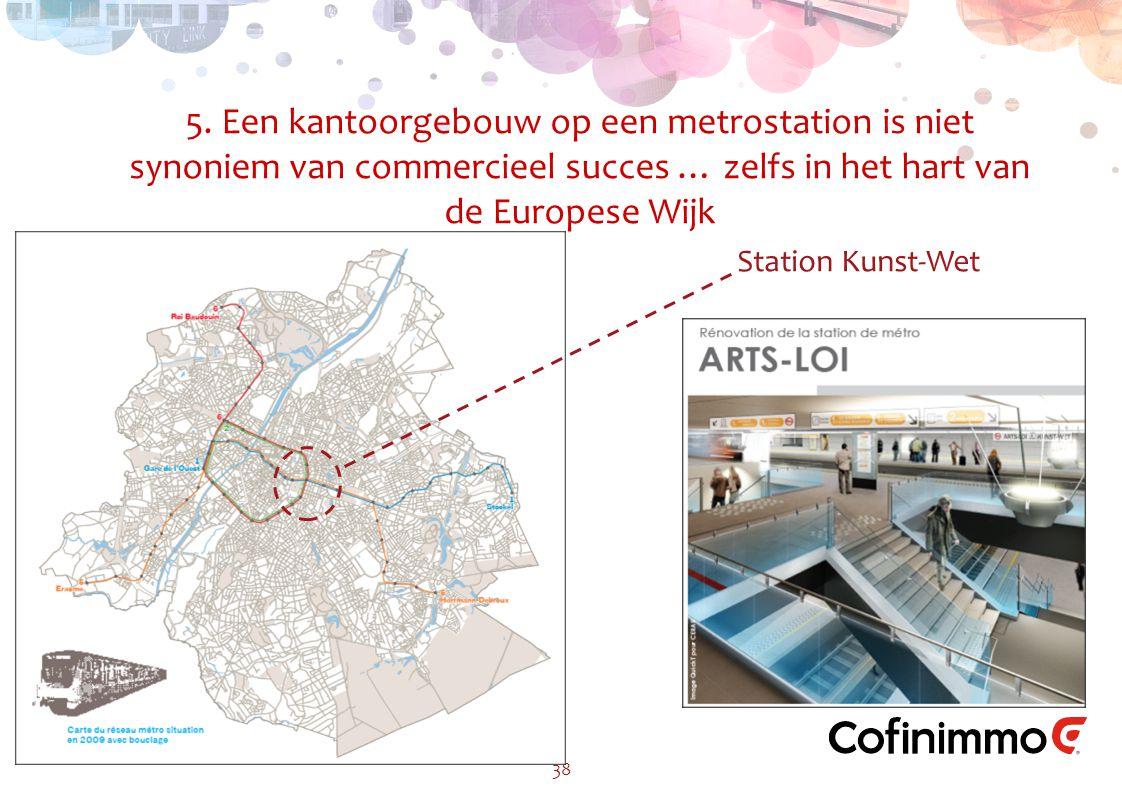 5. Een kantoorgebouw op een metrostation is niet synoniem van commercieel succes … zelfs in het hart van de Europese Wijk 38 Station Kunst-Wet