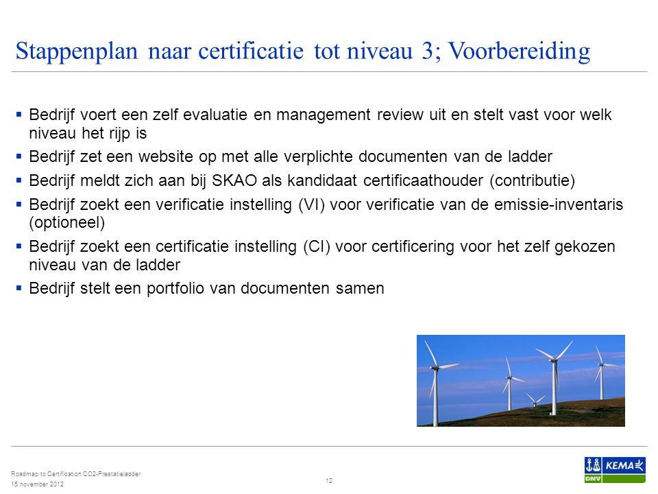 Stappenplan naar certificatie tot niveau 3; Voorbereiding  Bedrijf voert een zelf evaluatie en management review uit en stelt vast voor welk niveau h