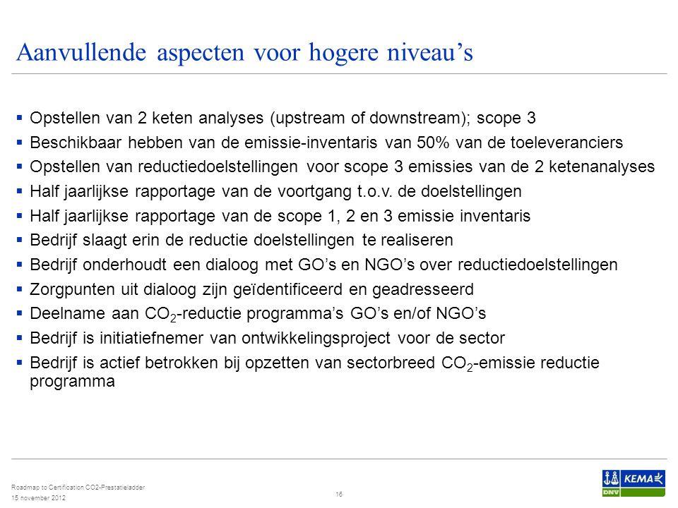 Aanvullende aspecten voor hogere niveau's  Opstellen van 2 keten analyses (upstream of downstream); scope 3  Beschikbaar hebben van de emissie-inven