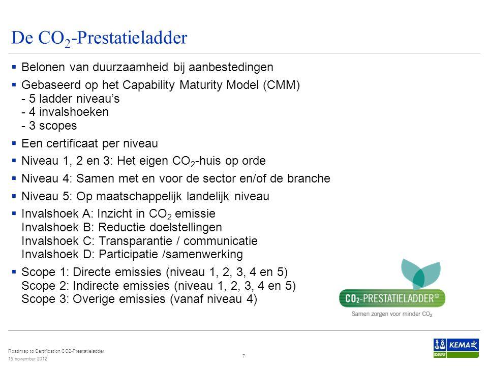 De CO 2 -Prestatieladder  Belonen van duurzaamheid bij aanbestedingen  Gebaseerd op het Capability Maturity Model (CMM) - 5 ladder niveau's - 4 inva