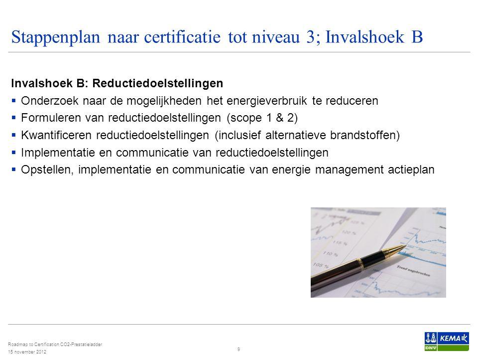Stappenplan naar certificatie tot niveau 3; Invalshoek B Invalshoek B: Reductiedoelstellingen  Onderzoek naar de mogelijkheden het energieverbruik te