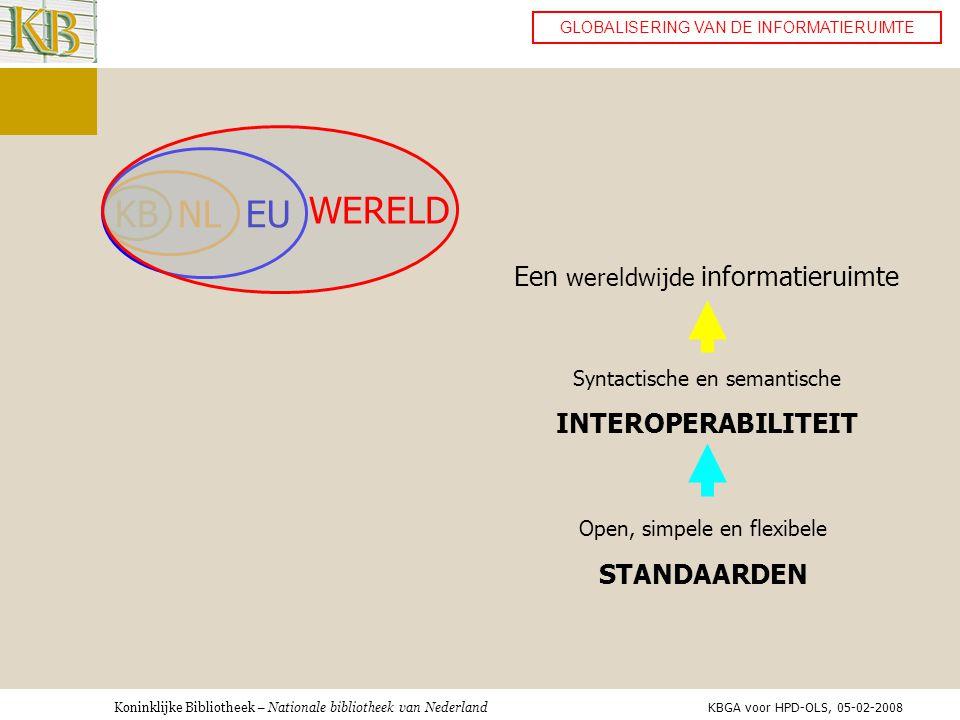 Koninklijke Bibliotheek – Nationale bibliotheek van Nederland KB NL EU WERELD Een wereldwijde informatieruimte Syntactische en semantische INTEROPERABILITEIT Open, simpele en flexibele STANDAARDEN GLOBALISERING VAN DE INFORMATIERUIMTE KBGA voor HPD-OLS, 05-02-2008