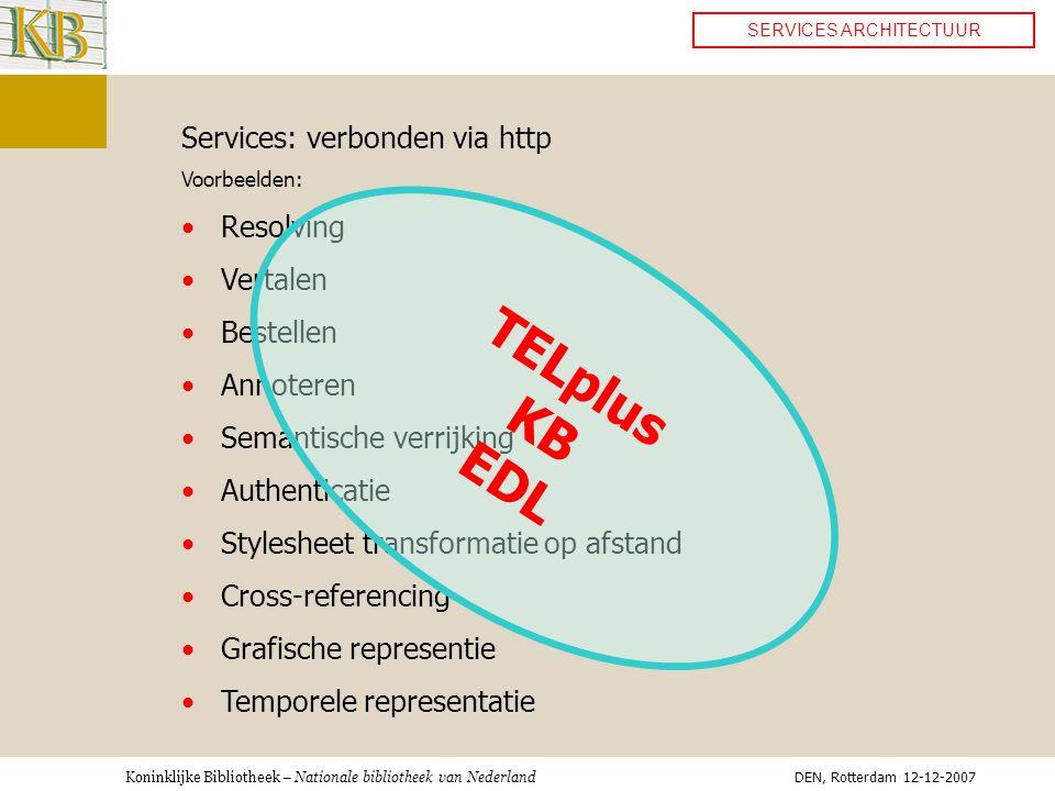 Koninklijke Bibliotheek – Nationale bibliotheek van Nederland SERVICES ARCHITECTUUR Services: verbonden via http Voorbeelden: •Resolving •Vertalen •Bestellen •Annoteren •Semantische verrijking •Authenticatie •Stylesheet transformatie op afstand •Cross-referencing •Grafische representie •Temporele representatie TELplus KB EDL DEN, Rotterdam 12-12-2007