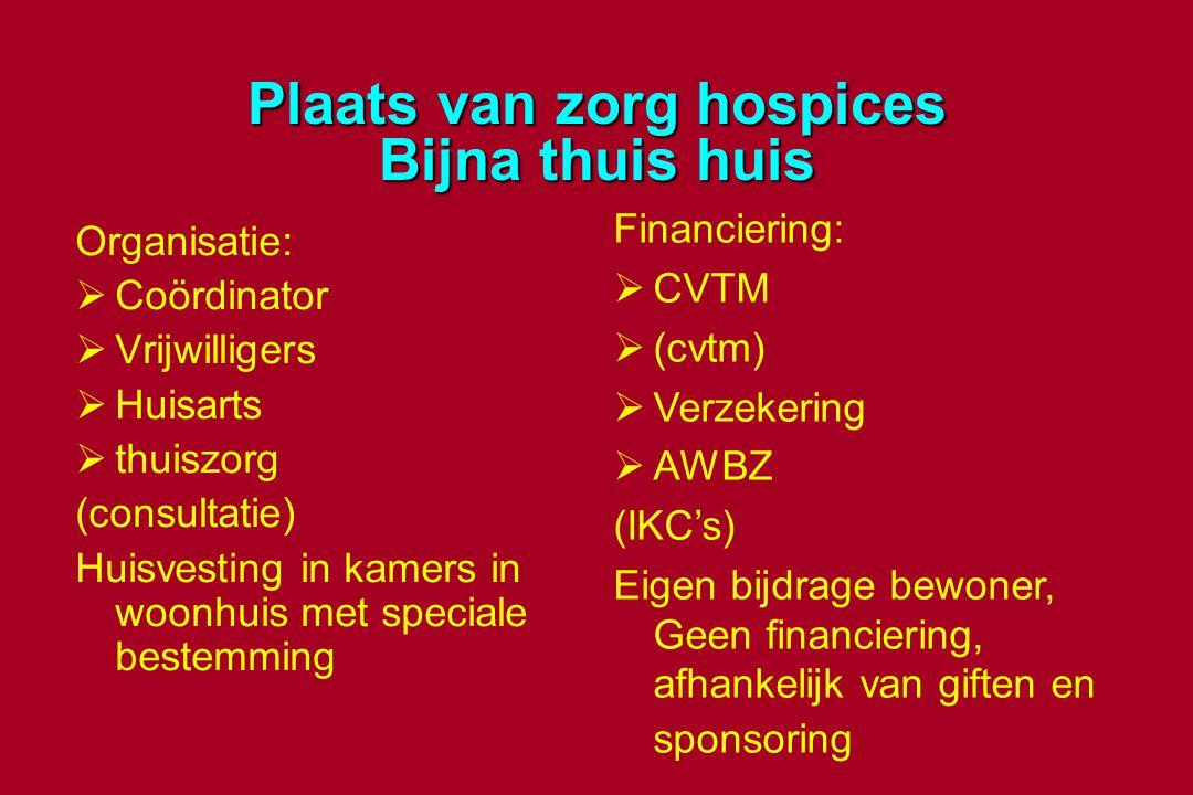 Plaats van zorg hospices Bijna thuis huis Organisatie:  Coördinator  Vrijwilligers  Huisarts  thuiszorg (consultatie) Huisvesting in kamers in woo