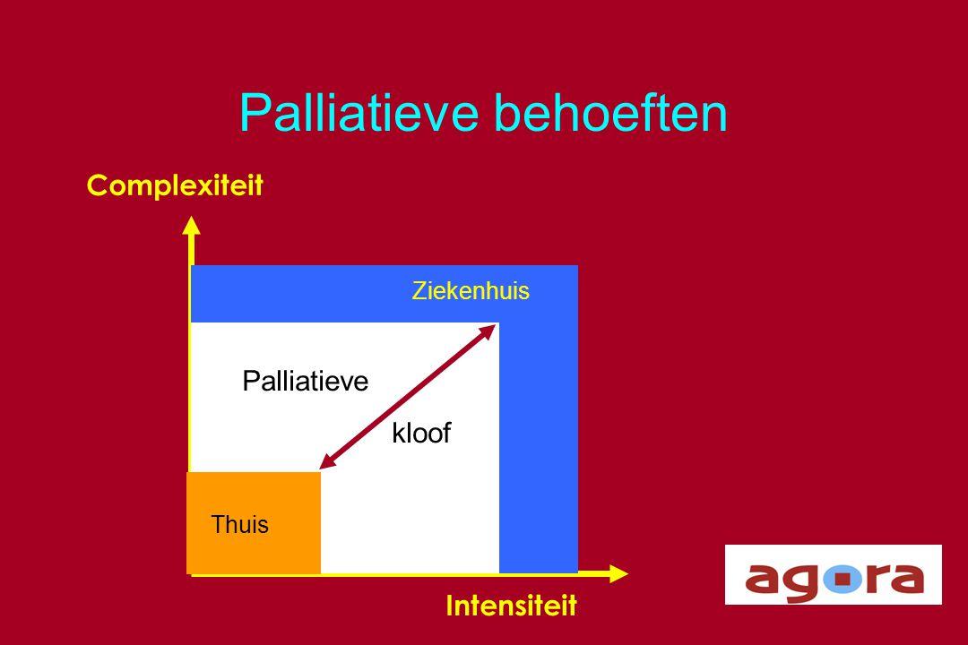 Ontwikkeling in afgelopen 12 jaar 12 jaar geleden •8 organisaties, 40 bedden •Geen geld •Geen consultatie •Geen onderzoek Nu: -200 organisaties, > 700 bedden - > 10.000.000 euro per jaar - 9 regionale consultatie teams - 25.000.000 euro besteed aan research - 72 Palliatieve netwerken over heel Nederland - Palliatieve afdelingen IKC's - AGORA
