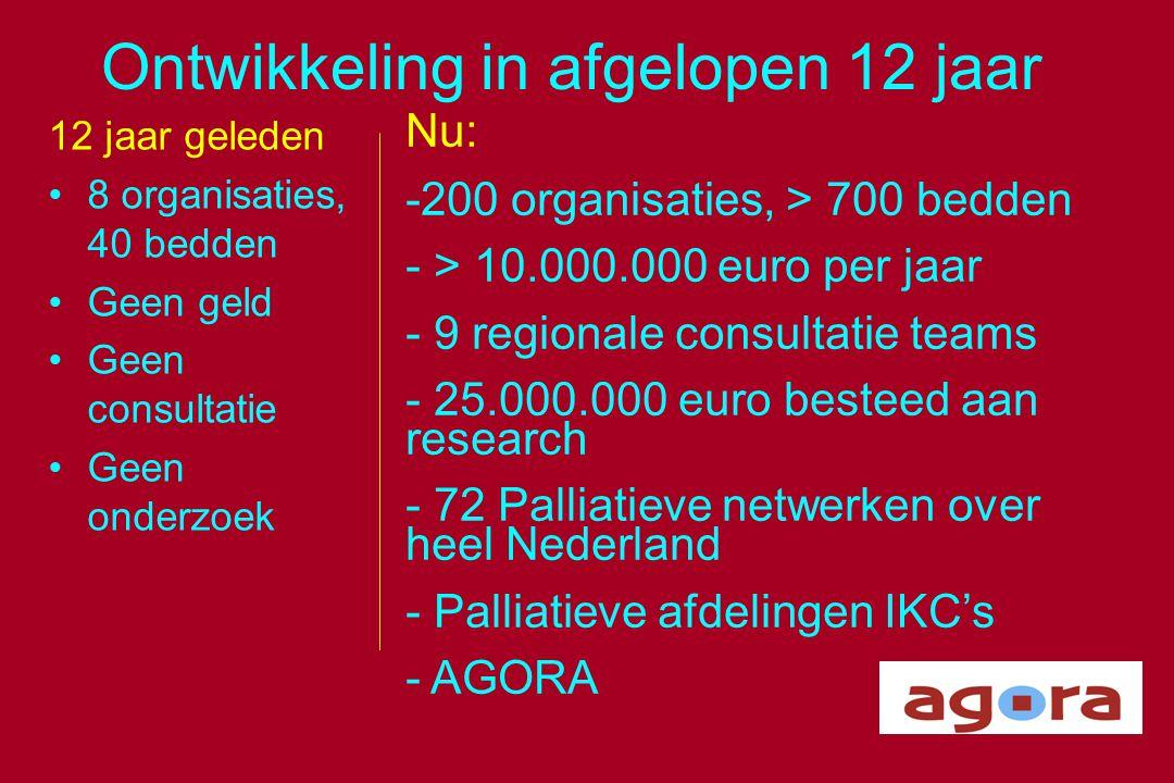 Ontwikkeling in afgelopen 12 jaar 12 jaar geleden •8 organisaties, 40 bedden •Geen geld •Geen consultatie •Geen onderzoek Nu: -200 organisaties, > 700