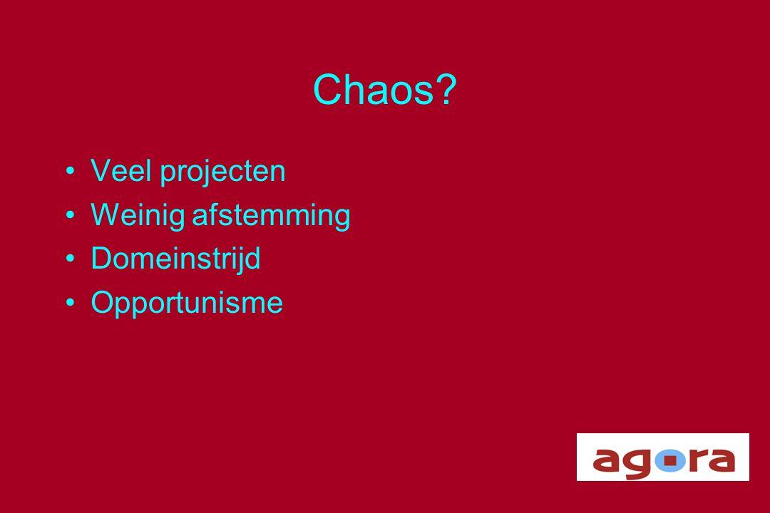 Chaos? •Veel projecten •Weinig afstemming •Domeinstrijd •Opportunisme