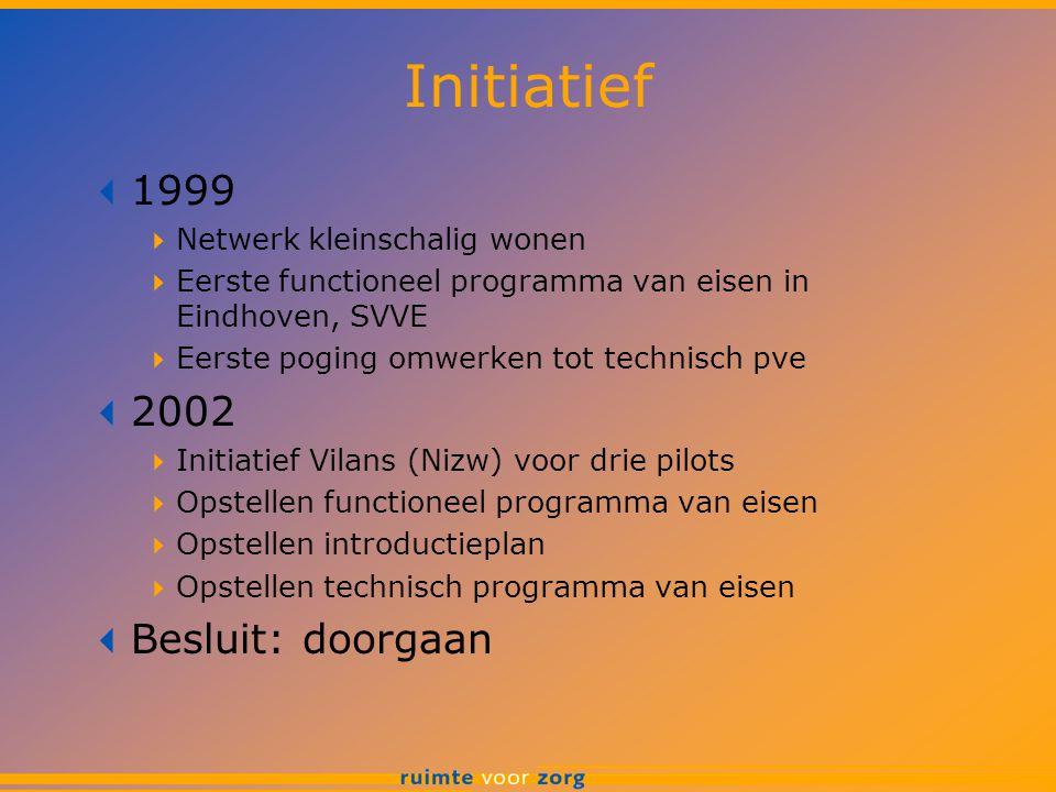 Initiatief  1999  Netwerk kleinschalig wonen  Eerste functioneel programma van eisen in Eindhoven, SVVE  Eerste poging omwerken tot technisch pve
