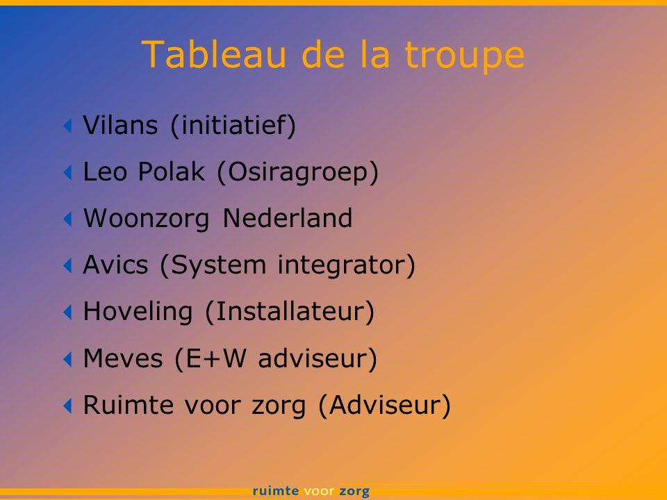 Tableau de la troupe  Vilans (initiatief)  Leo Polak (Osiragroep)  Woonzorg Nederland  Avics (System integrator)  Hoveling (Installateur)  Meves