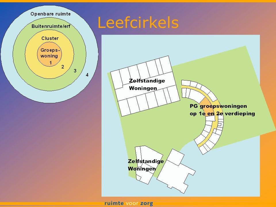 Leefcirkels