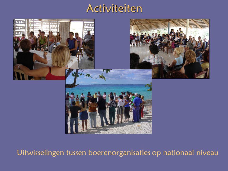 Activiteiten Uitwisselingen tussen boerenorganisaties op nationaal niveau