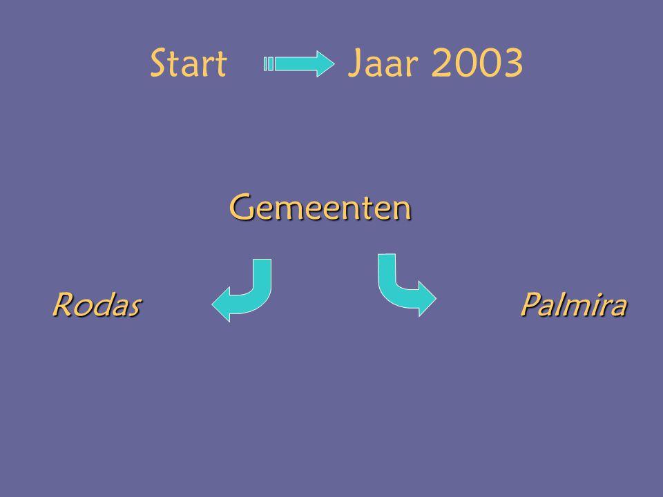 Start Jaar 2003 Rodas Palmira Gemeenten
