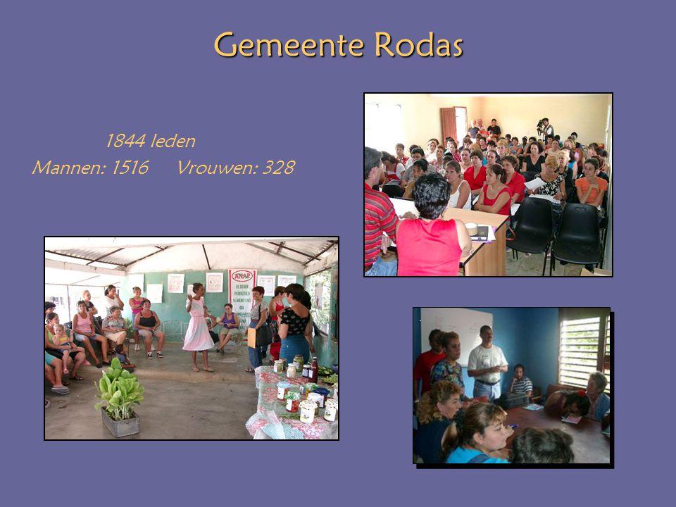 Gemeente Rodas 1844 leden Mannen: 1516 Vrouwen: 328..