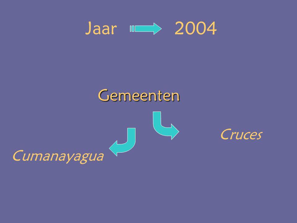 Jaar 2004 Cruces Cumanayagua Gemeenten