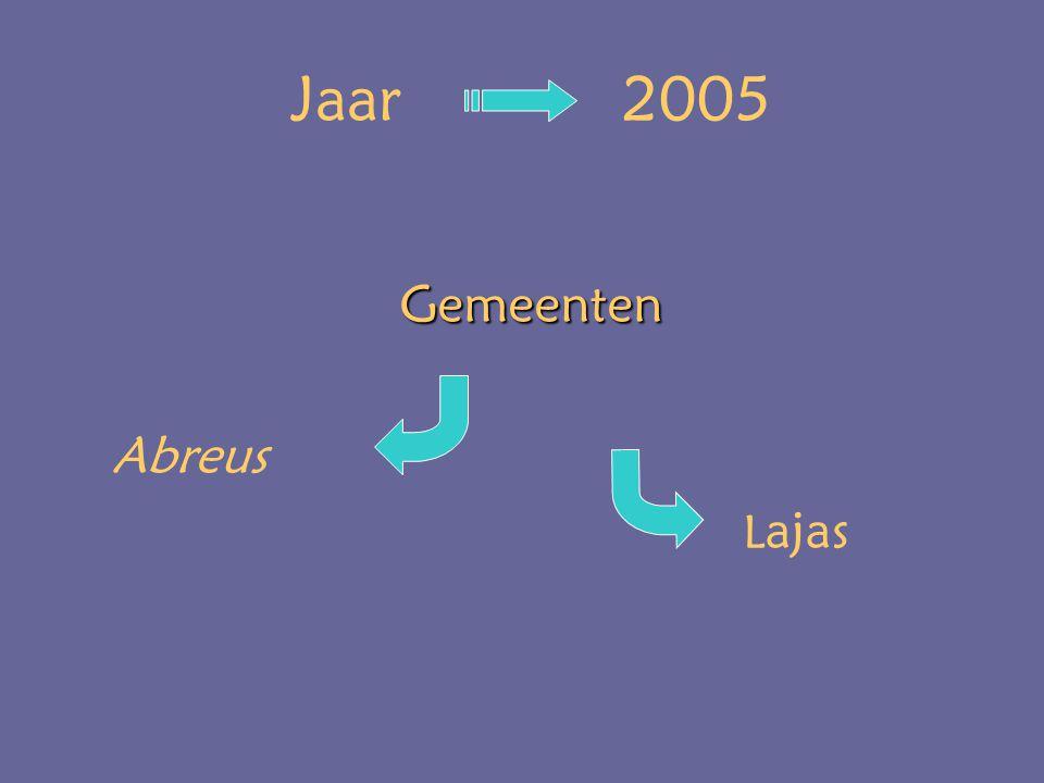 Jaar 2005 Gemeenten Abreus L ajas