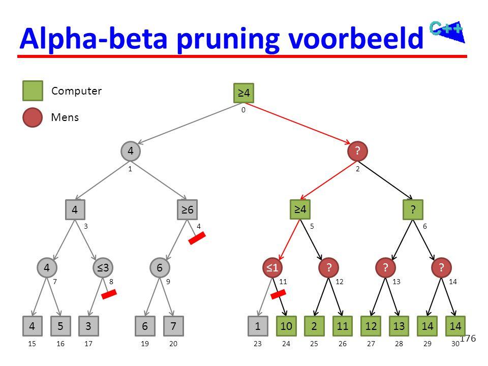 176 45367110211121314 46≤1??? 4? ≥4 4? 15161719202324252627282930 71213118914 3546 0 12 Computer Mens ≤3 ≥6 Alpha-beta pruning voorbeeld