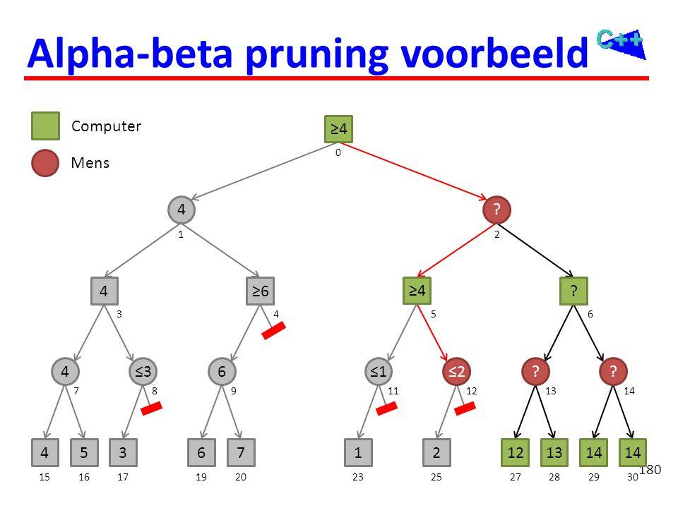 180 4536712121314 46≤2?? 4? 4? ≥4 1516171920232527282930 71213118914 3546 0 12 Computer Mens ≤3 ≥6 ≤1 ≥4 Alpha-beta pruning voorbeeld