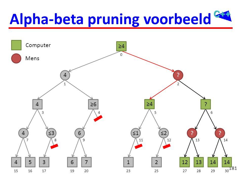181 4536712121314 46≤2?? 4? 4? ≥4 1516171920232527282930 71213118914 3546 0 12 Computer Mens ≤3 ≥6 ≤1 ≥4 Alpha-beta pruning voorbeeld