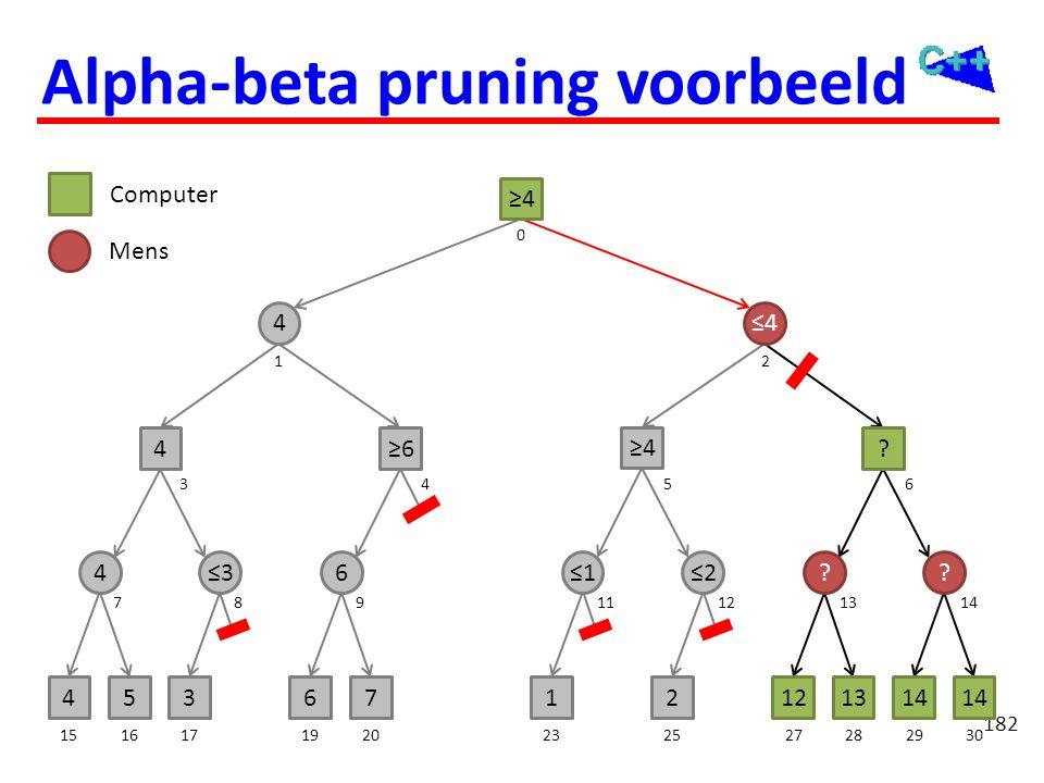 182 4536712121314 46≤2?? 4? 4≤4 ≥4 1516171920232527282930 71213118914 3546 0 12 Computer Mens ≤3 ≥6 ≤1 ≥4 Alpha-beta pruning voorbeeld