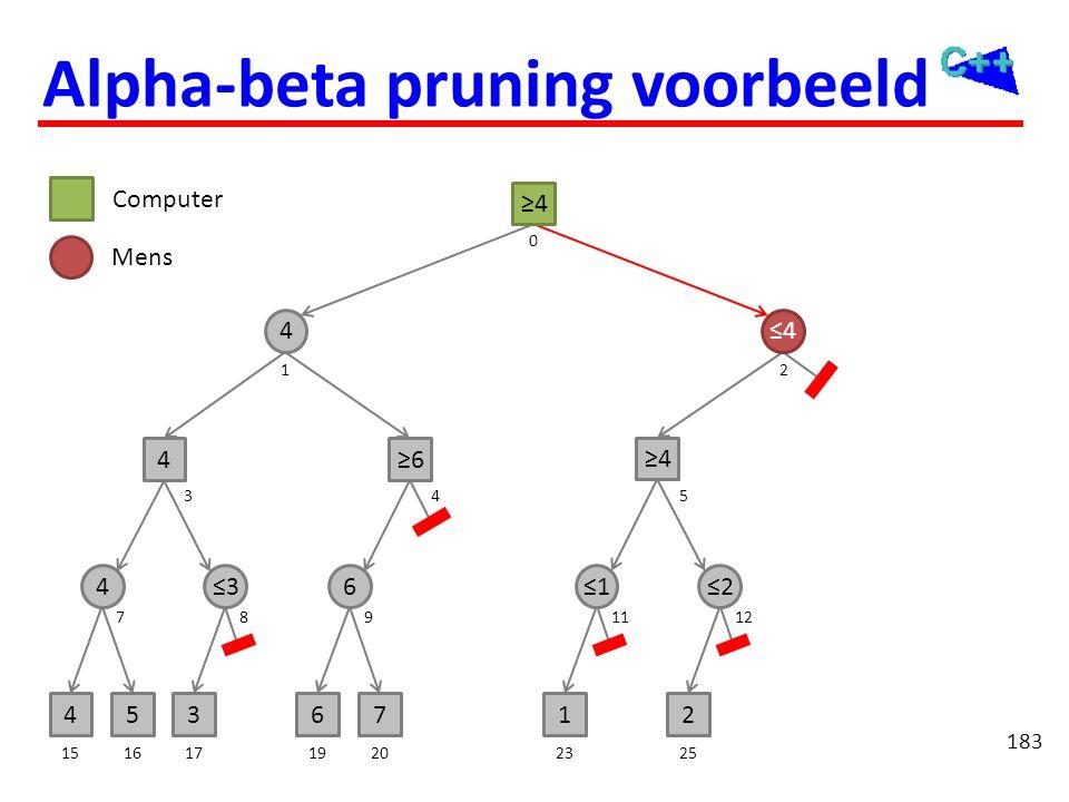183 4536712 46≤2 4 4≤4 ≥4 15161719202325 7121189 354 0 12 Computer Mens ≤3 ≥6 ≤1 ≥4 Alpha-beta pruning voorbeeld