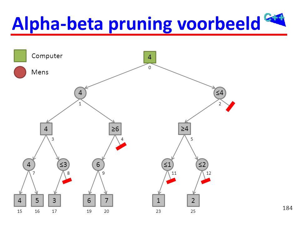 184 4536712 46≤2 4 4≤4 4 15161719202325 7121189 354 0 12 Computer Mens ≤3 ≥6 ≤1 ≥4 Alpha-beta pruning voorbeeld