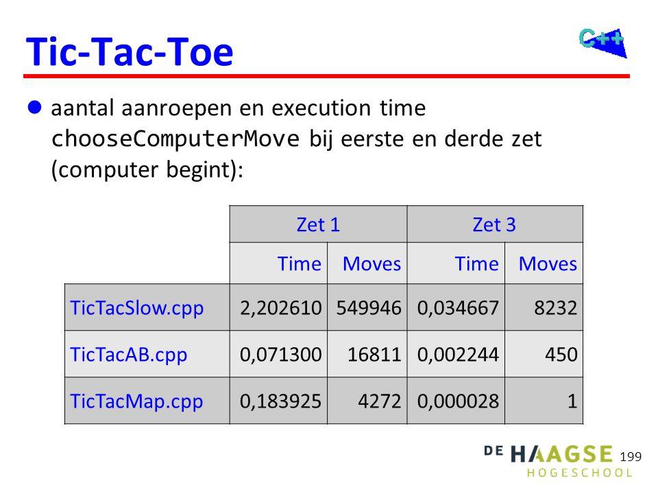 Tic-Tac-Toe  aantal aanroepen en execution time chooseComputerMove bij eerste en derde zet (computer begint): 199 Zet 1Zet 3 TimeMovesTimeMoves TicTa