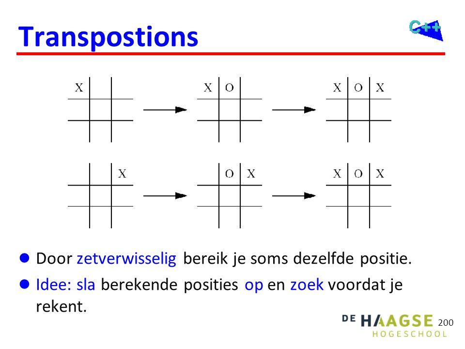 Transpostions  Door zetverwisselig bereik je soms dezelfde positie.  Idee: sla berekende posities op en zoek voordat je rekent. 200
