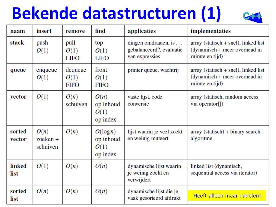20 Bekende datastructuren (1) Heeft alleen maar nadelen!