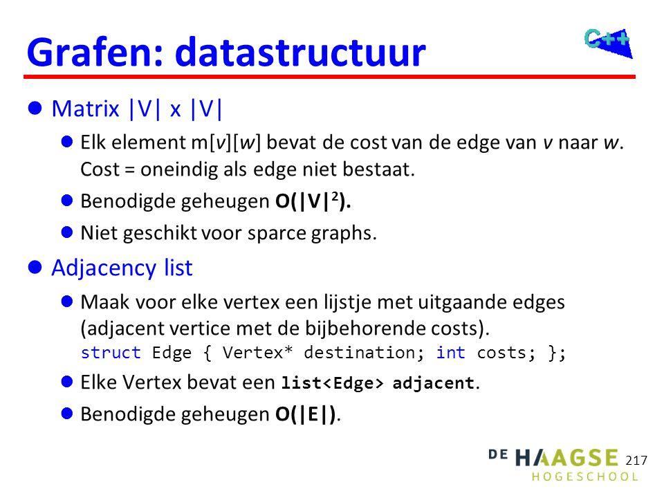 Grafen: datastructuur  Matrix |V| x |V|  Elk element m[v][w] bevat de cost van de edge van v naar w. Cost = oneindig als edge niet bestaat.  Benodi