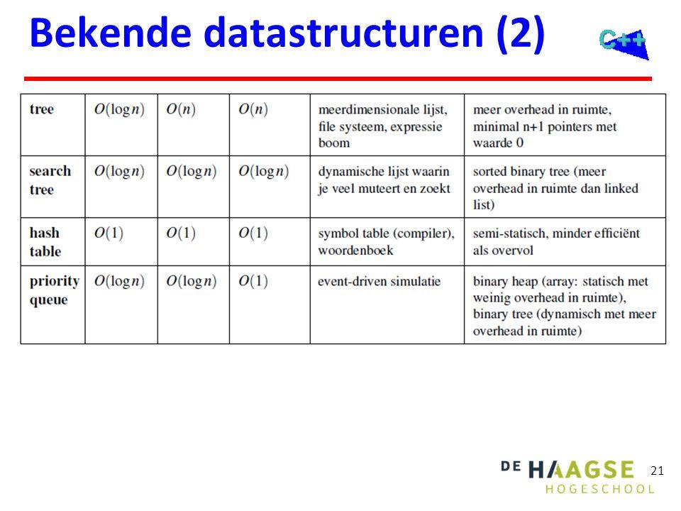 21 Bekende datastructuren (2)