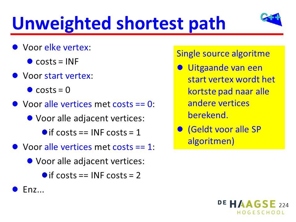 Unweighted shortest path  Voor elke vertex:  costs = INF  Voor start vertex:  costs = 0  Voor alle vertices met costs == 0:  Voor alle adjacent