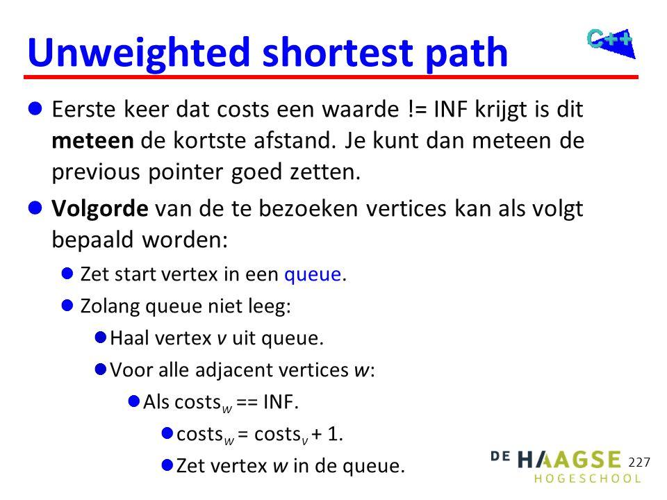 Unweighted shortest path  Eerste keer dat costs een waarde != INF krijgt is dit meteen de kortste afstand. Je kunt dan meteen de previous pointer goe