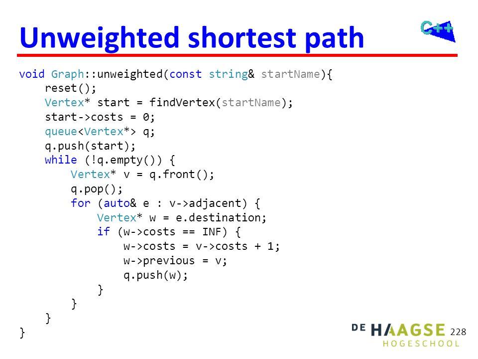 Unweighted shortest path void Graph::unweighted(const string& startName){ reset(); Vertex* start = findVertex(startName); start->costs = 0; queue q; q