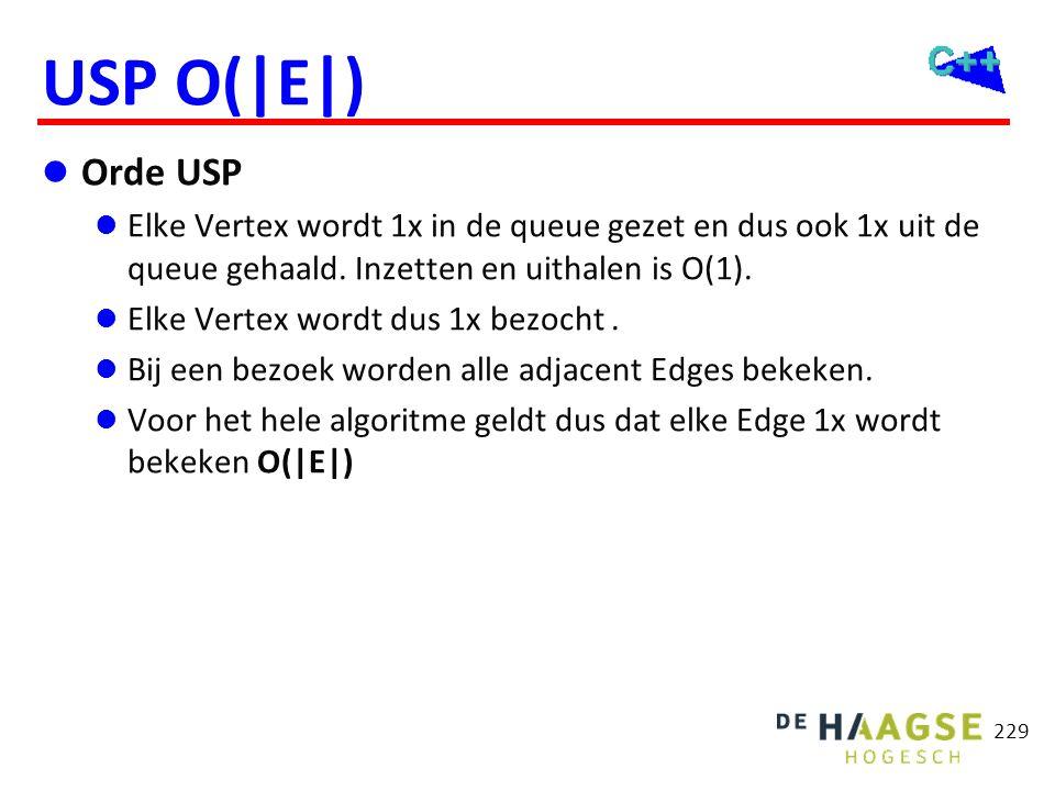 USP O(|E|)  Orde USP  Elke Vertex wordt 1x in de queue gezet en dus ook 1x uit de queue gehaald. Inzetten en uithalen is O(1).  Elke Vertex wordt d