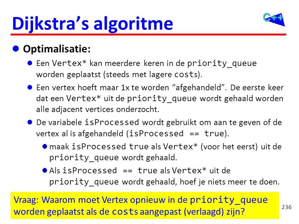 Dijkstra's algoritme  Optimalisatie:  Een Vertex* kan meerdere keren in de priority_queue worden geplaatst (steeds met lagere cost s).  Een vertex