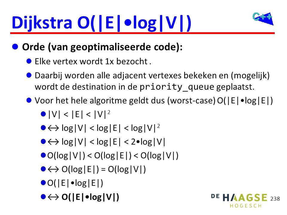 Dijkstra O(|E|•log|V|)  Orde (van geoptimaliseerde code):  Elke vertex wordt 1x bezocht.  Daarbij worden alle adjacent vertexes bekeken en (mogelij