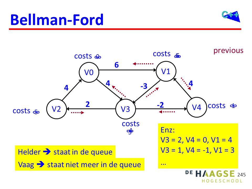 Bellman-Ford 245 V2 V0 V3 V1 V4 costs ∞ ∞ ∞ ∞ 5 0 5 1 6 4 6 4 -3 2 4 -2 previous costs ∞ 4 3 Helder  staat in de queue Vaag  staat niet meer in de q