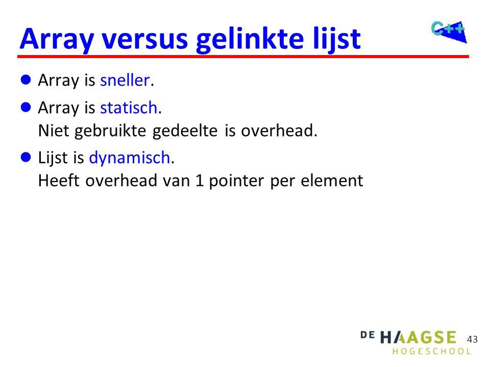43 Array versus gelinkte lijst  Array is sneller.  Array is statisch. Niet gebruikte gedeelte is overhead.  Lijst is dynamisch. Heeft overhead van
