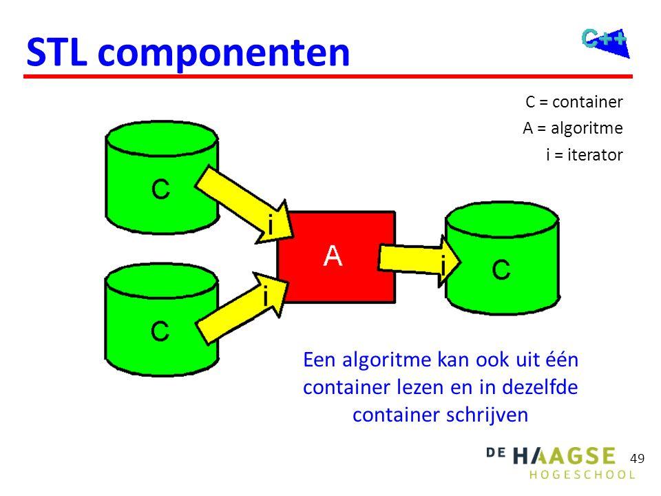 49 STL componenten C = container A = algoritme i = iterator Een algoritme kan ook uit één container lezen en in dezelfde container schrijven