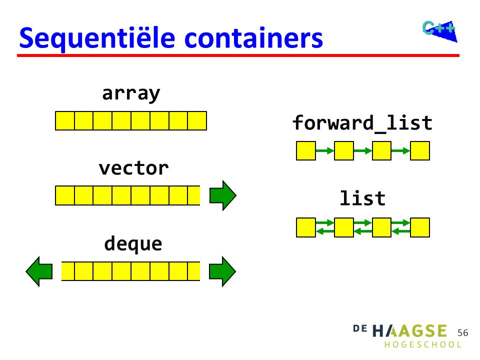 56 Sequentiële containers array vector deque forward_list list
