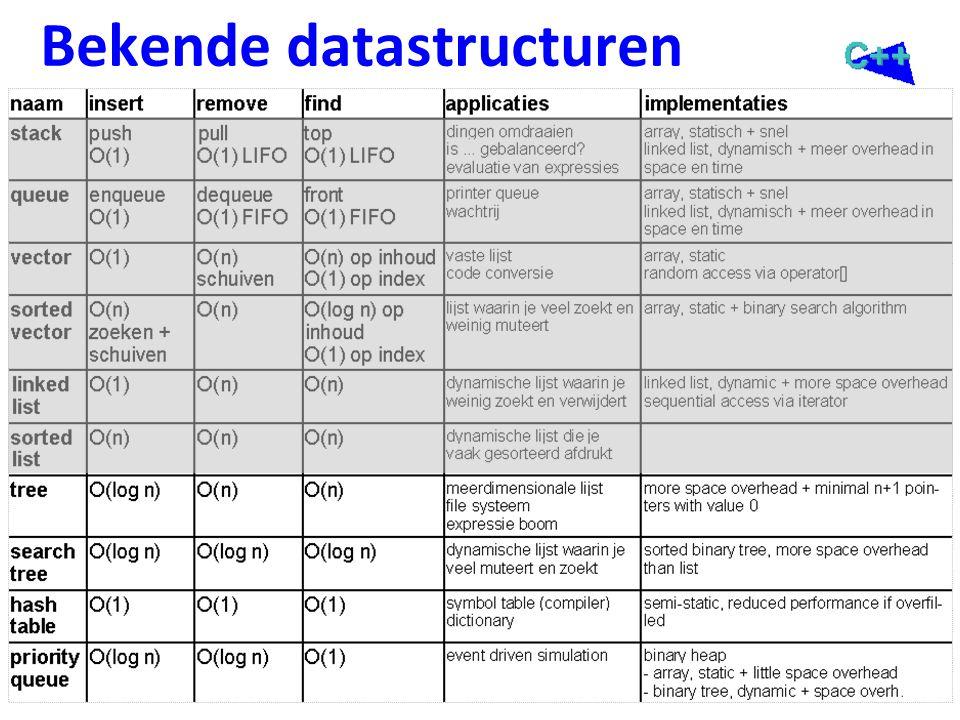 68 Bekende datastructuren