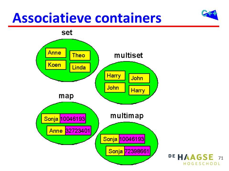 71 Associatieve containers