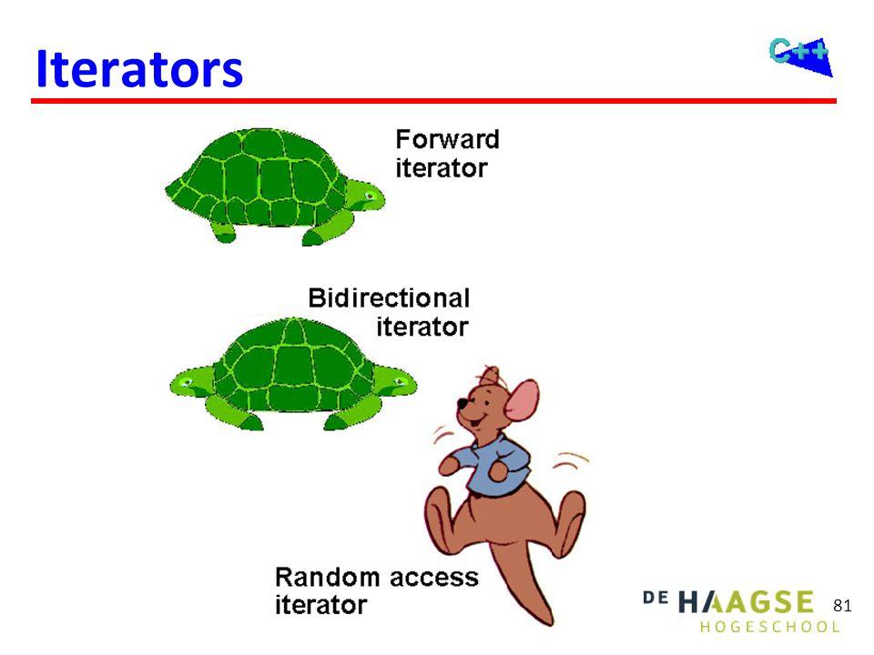 81 Iterators