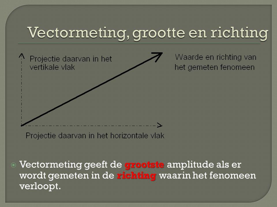 grootste richting  Vectormeting geeft de grootste amplitude als er wordt gemeten in de richting waarin het fenomeen verloopt.