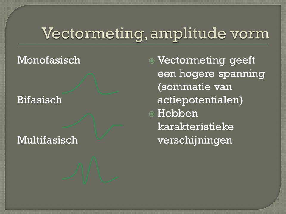 Monofasisch Bifasisch Multifasisch  Vectormeting geeft een hogere spanning (sommatie van actiepotentialen)  Hebben karakteristieke verschijningen
